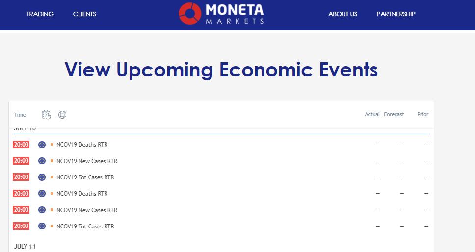 Moneta Markets Economic Calendar