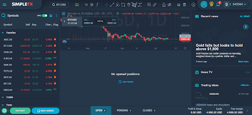 SimpleFX Traders Dahboard